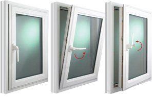 tiltturn 300x190 - Tilt and Turn Windows