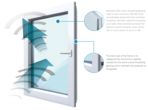 Noise Reduction Windows 300x223 - noise reduction