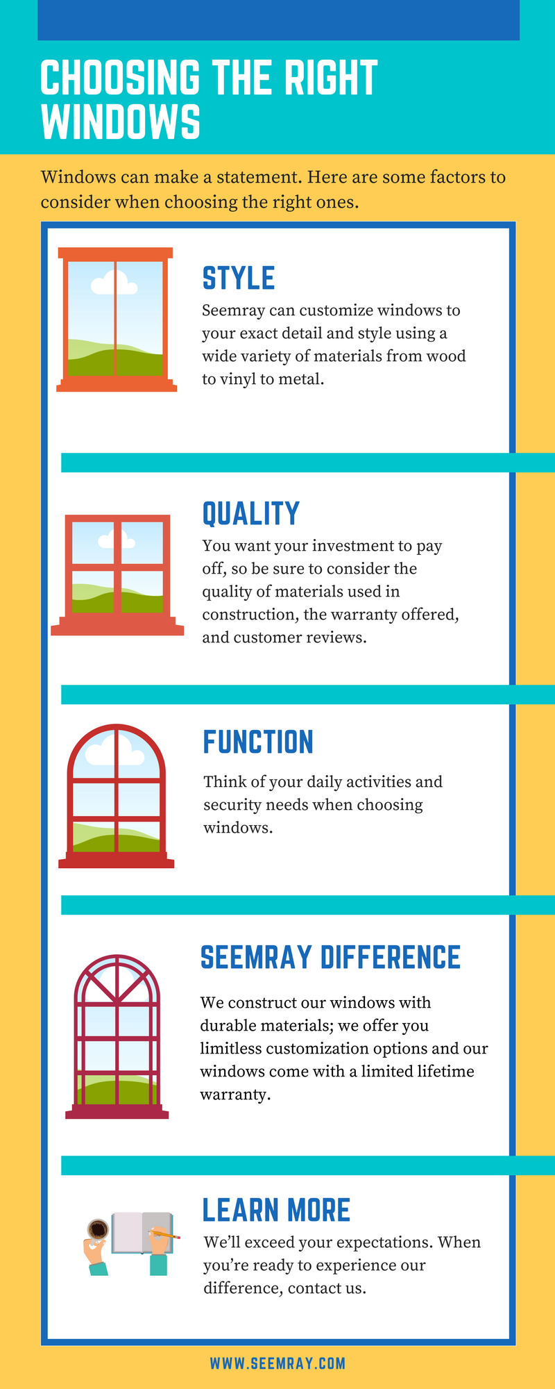 Timeline Infographic 1 - A Guide to Choosing Quality Windows for Your Home (Infographic)